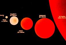 Rote >> Vortragsangebot - Weiße Riesen - Rote Zwerge